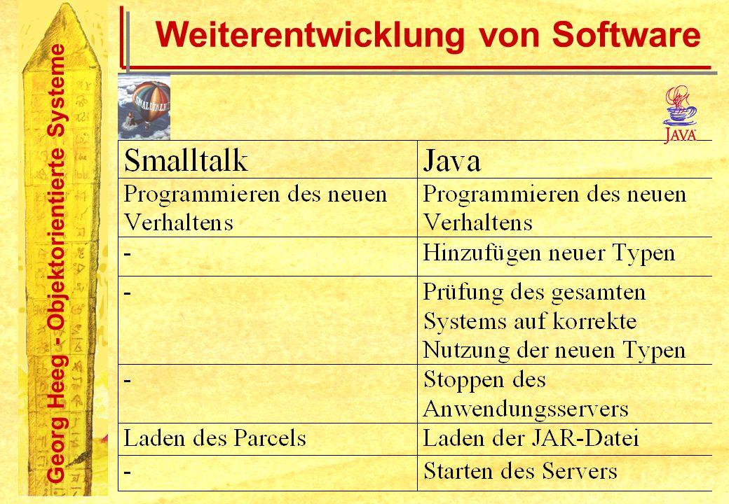 Georg Heeg - Objektorientierte Systeme Weiterentwicklung von Software