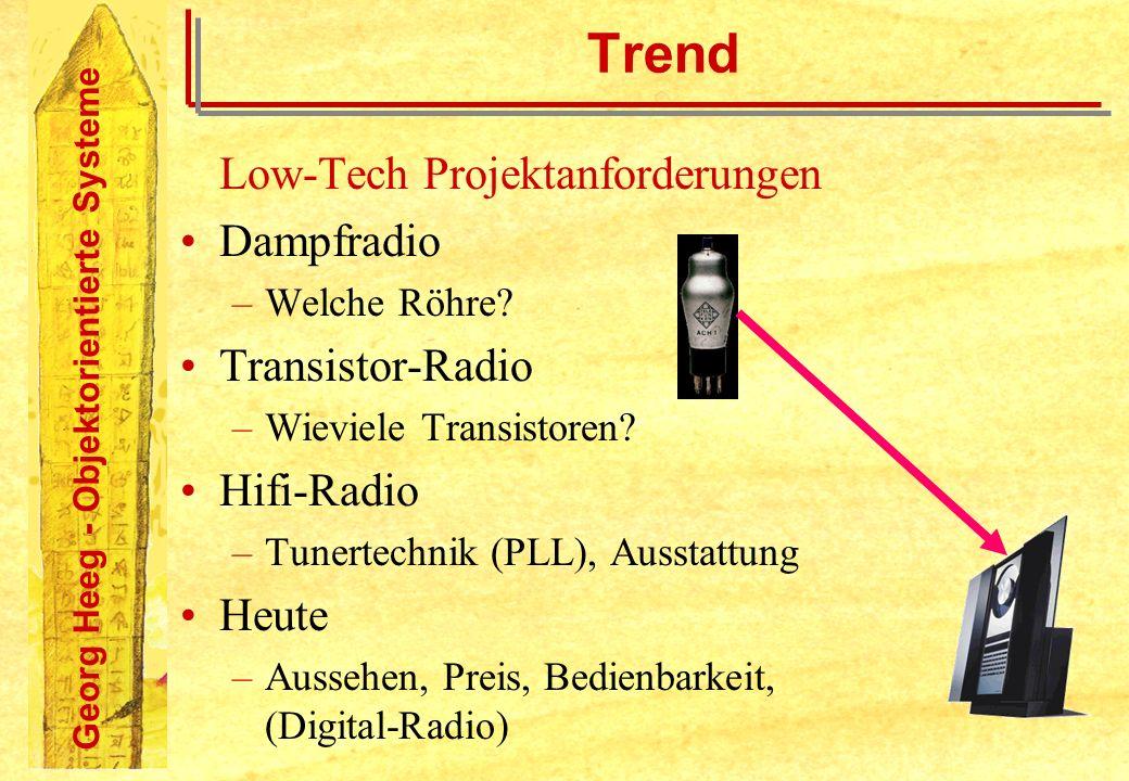 Georg Heeg - Objektorientierte Systeme Trend Low-Tech Projektanforderungen Dampfradio –Welche Röhre? Transistor-Radio –Wieviele Transistoren? Hifi-Rad