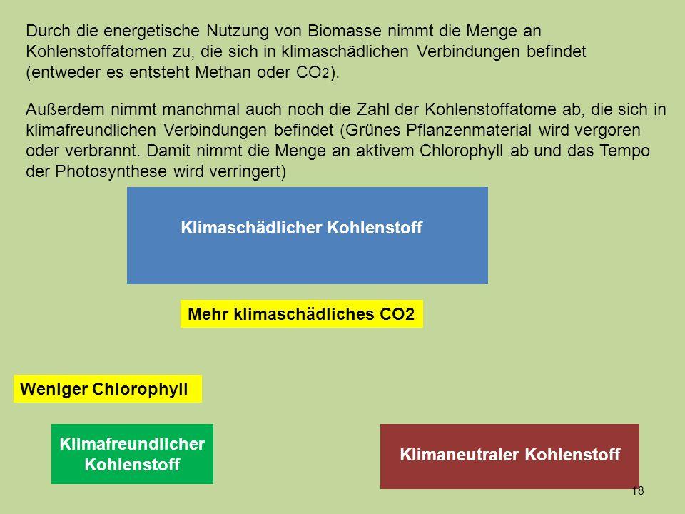 Klimafreundlicher Kohlenstoff Klimaneutraler Kohlenstoff Klimaschädlicher Kohlenstoff Mehr klimaschädliches CO2 Weniger Chlorophyll 18 Außerdem nimmt