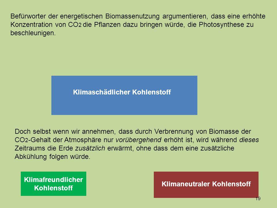 Befürworter der energetischen Biomassenutzung argumentieren, dass eine erhöhte Konzentration von CO 2 die Pflanzen dazu bringen würde, die Photosynthe