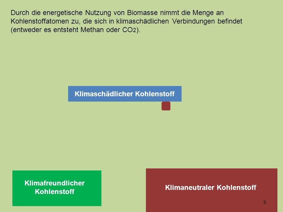 Klimaschädlicher Kohlenstoff Klimafreundlicher Kohlenstoff Klimaneutraler Kohlenstoff 8 Durch die energetische Nutzung von Biomasse nimmt die Menge an