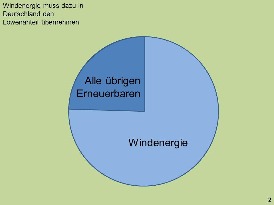 2 Alle übrigen Erneuerbaren Windenergie Windenergie muss dazu in Deutschland den Löwenanteil übernehmen