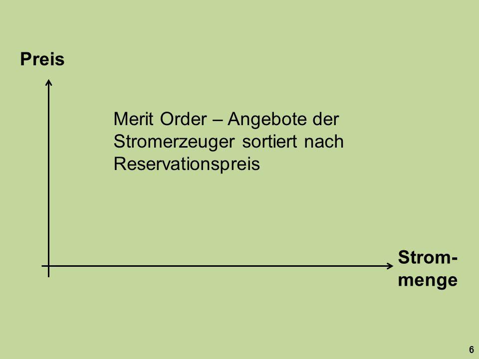 Strom- menge Preis 6 Merit Order – Angebote der Stromerzeuger sortiert nach Reservationspreis