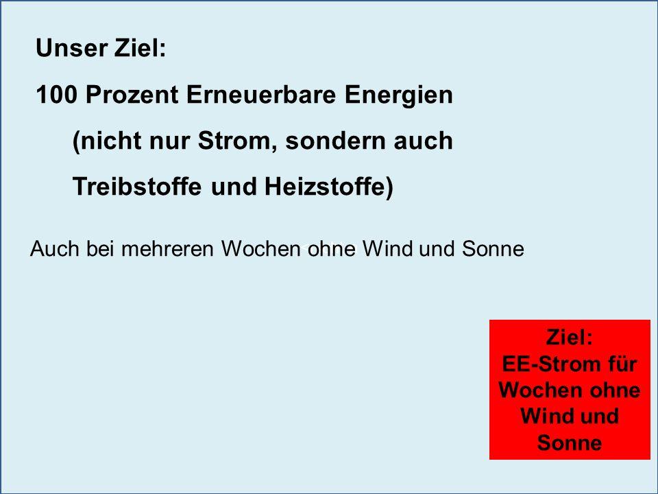 <nicht n Ziel: EE-Strom für Wochen ohne Wind und Sonne Unser Ziel: 100 Prozent Erneuerbare Energien (nicht nur Strom, sondern auch Treibstoffe und Hei