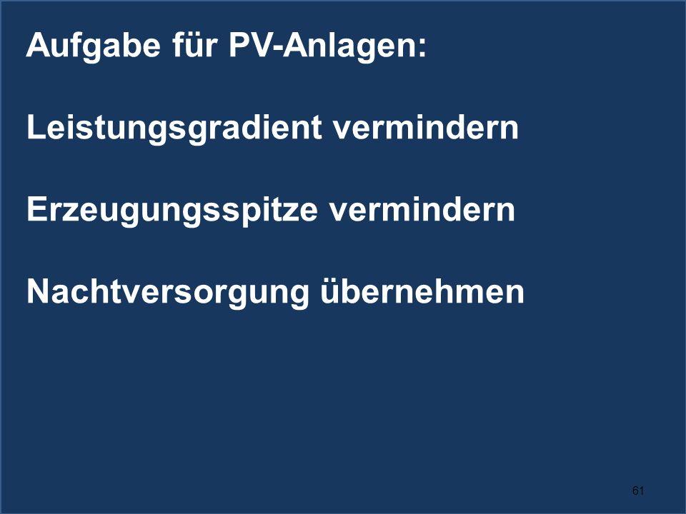 61 Aufgabe für PV-Anlagen: Leistungsgradient vermindern Erzeugungsspitze vermindern Nachtversorgung übernehmen