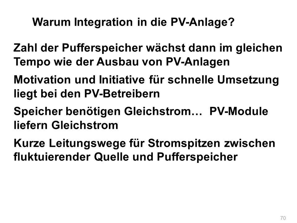 70 Warum Integration in die PV-Anlage? Zahl der Pufferspeicher wächst dann im gleichen Tempo wie der Ausbau von PV-Anlagen Motivation und Initiative f