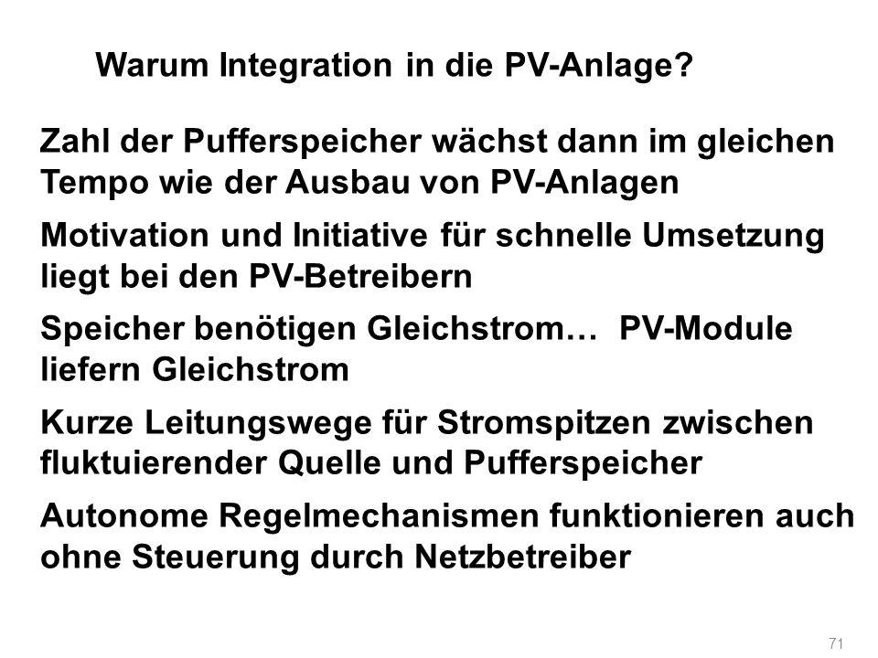 71 Warum Integration in die PV-Anlage? Zahl der Pufferspeicher wächst dann im gleichen Tempo wie der Ausbau von PV-Anlagen Motivation und Initiative f
