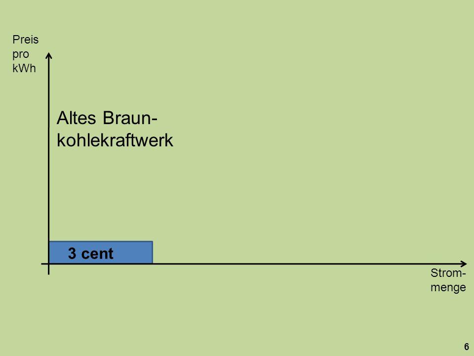Strom- menge Preis pro kWh 6 3 cent Altes Braun- kohlekraftwerk