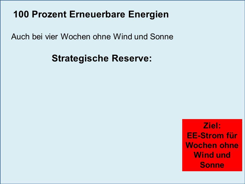 14 Lastkurve Uhrzeit Leistung 10 GW 40 GW Solar 2011 Residual- last z.B. um 15:00 Uhr