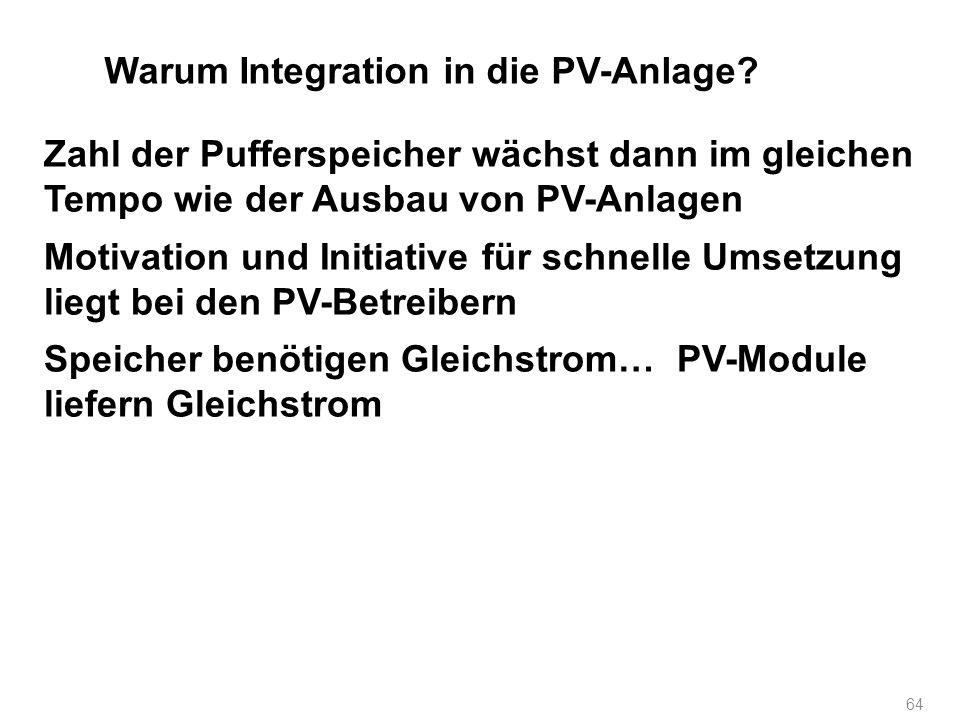 64 Warum Integration in die PV-Anlage? Zahl der Pufferspeicher wächst dann im gleichen Tempo wie der Ausbau von PV-Anlagen Motivation und Initiative f