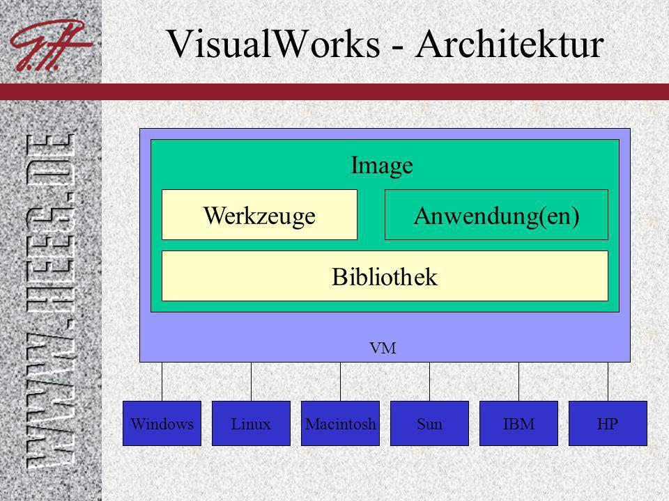 Klassendefinition Werkzeuge - PackageBrowser Kategorien Klassenliste Protokolliste Methodenliste