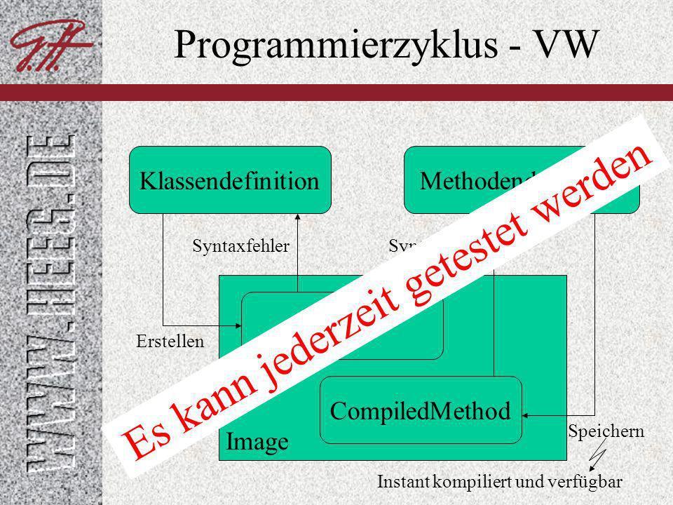 Design Anforderungs- analyse Use-Cases Use-Case-Diagramm System- analyse Klassendiagramme Sequenzdiagramme Design Implementierung Test Klassendiagramme Aktivitätsdiagramme Quellcode Anwendung(en) Testprotokolle