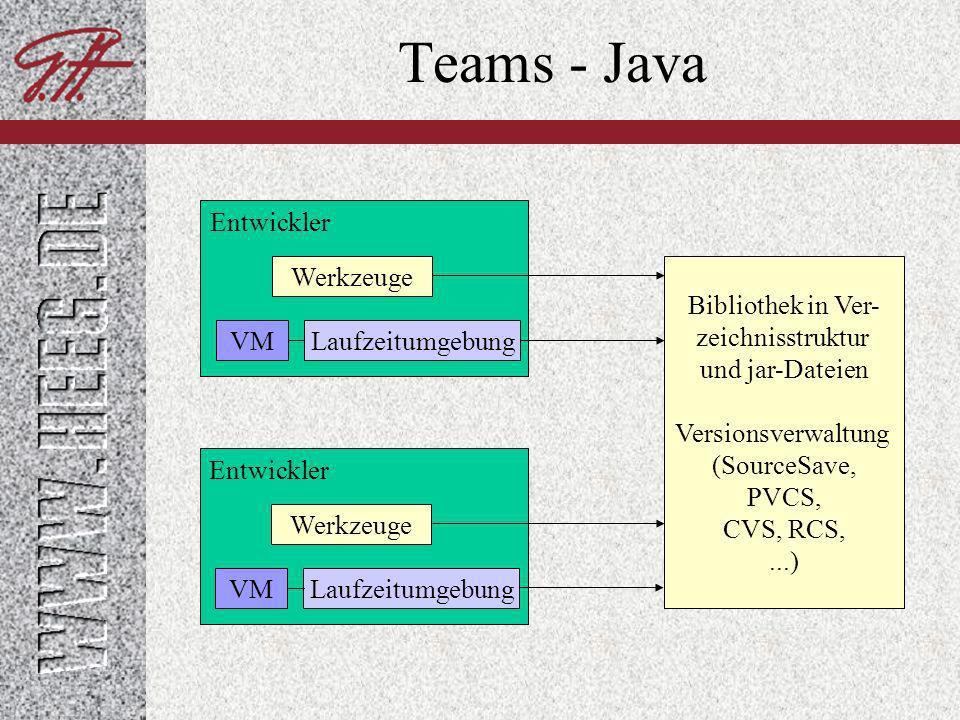 Teams - VisualWorks Entwickler VM Image Entwickler VM Image ChangeSet export import Parcels export import