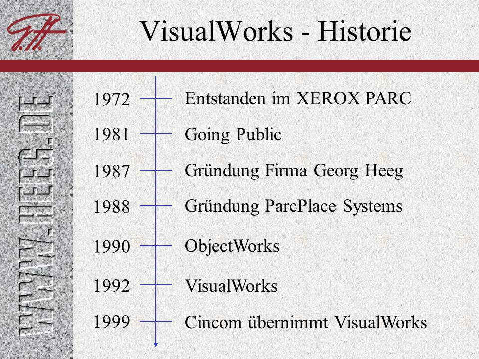 VisualWorks - Historie Entstanden im XEROX PARC 1972 Gründung ParcPlace Systems 1988 ObjectWorks 1990 VisualWorks1992 Cincom übernimmt VisualWorks 199