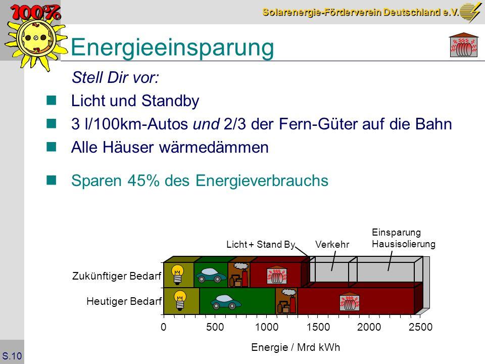 Solarenergie-Förderverein Deutschland e.V. S.10 Energieeinsparung Stell Dir vor: Licht und Standby 3 l/100km-Autos und 2/3 der Fern-Güter auf die Bahn