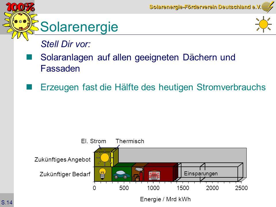 Solarenergie-Förderverein Deutschland e.V. S.14 Solarenergie Stell Dir vor: Solaranlagen auf allen geeigneten Dächern und Fassaden Erzeugen fast die H
