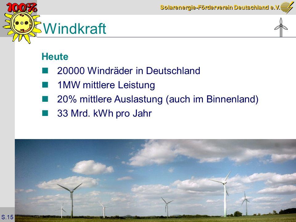 Solarenergie-Förderverein Deutschland e.V. S.15 Windkraft Heute 20000 Windräder in Deutschland 1MW mittlere Leistung 20% mittlere Auslastung (auch im