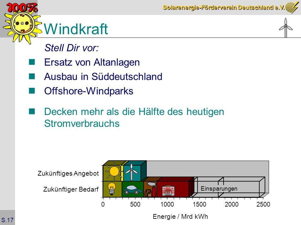 Solarenergie-Förderverein Deutschland e.V. S.17 Windkraft Stell Dir vor: Ersatz von Altanlagen Ausbau in Süddeutschland Offshore-Windparks Decken mehr