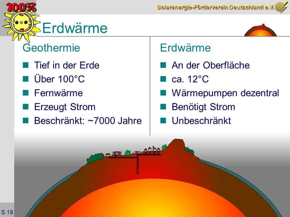 Solarenergie-Förderverein Deutschland e.V. S.19 Erdwärme Tief in der Erde Über 100°C Fernwärme Erzeugt Strom Beschränkt: ~7000 Jahre GeothermieErdwärm