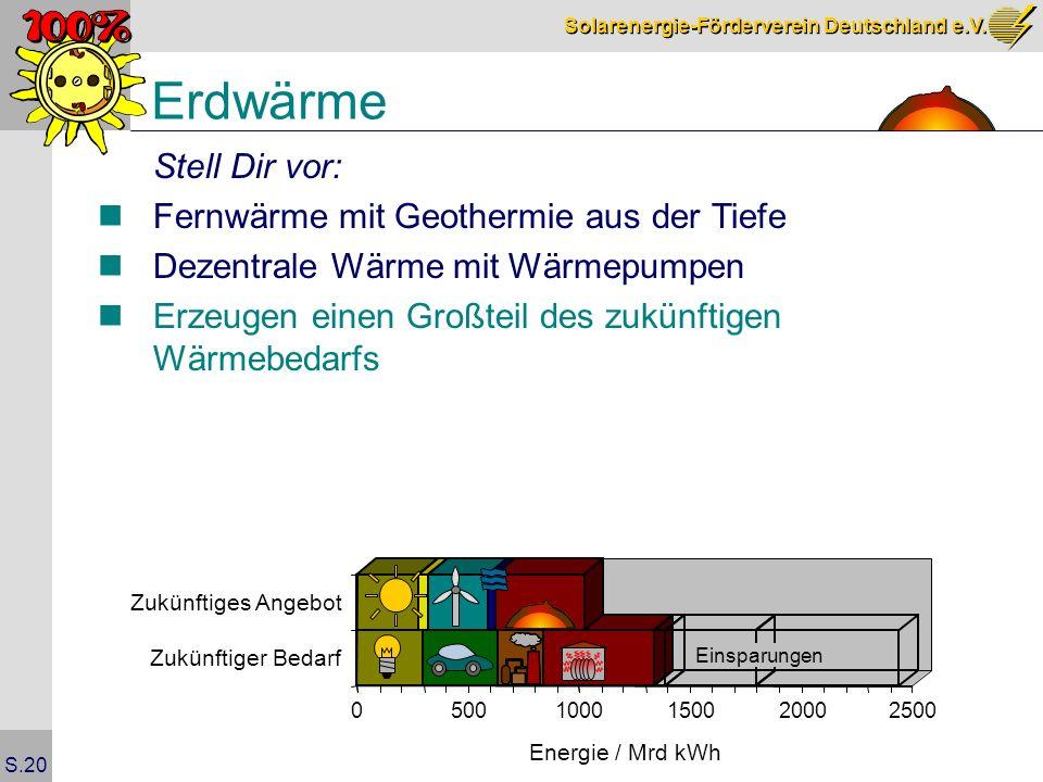 Solarenergie-Förderverein Deutschland e.V. S.20 Erdwärme Stell Dir vor: Fernwärme mit Geothermie aus der Tiefe Dezentrale Wärme mit Wärmepumpen Erzeug