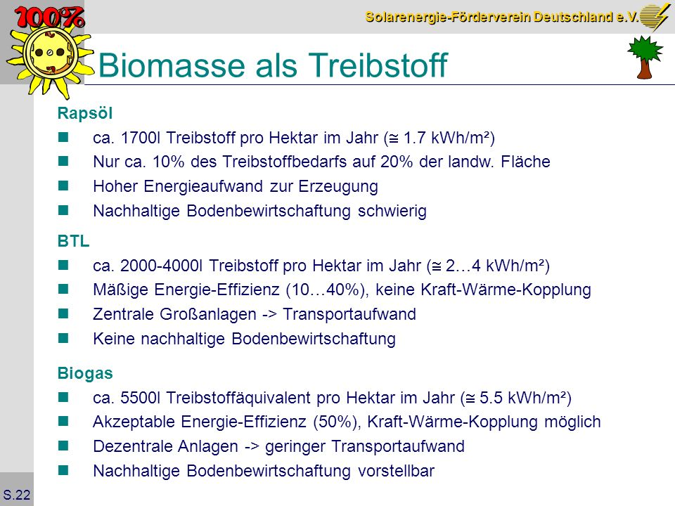 Solarenergie-Förderverein Deutschland e.V. S.22 Biomasse als Treibstoff Rapsöl ca. 1700l Treibstoff pro Hektar im Jahr ( 1.7 kWh/m²) Nur ca. 10% des T