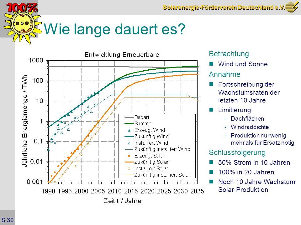 Solarenergie-Förderverein Deutschland e.V. S.30 Wie lange dauert es? Betrachtung Wind und Sonne Annahme Fortschreibung der Wachstumsraten der letzten