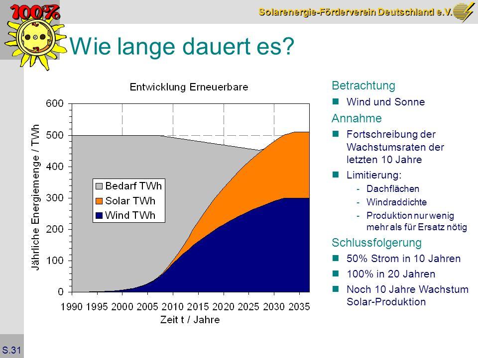 Solarenergie-Förderverein Deutschland e.V. S.31 Wie lange dauert es? Betrachtung Wind und Sonne Annahme Fortschreibung der Wachstumsraten der letzten