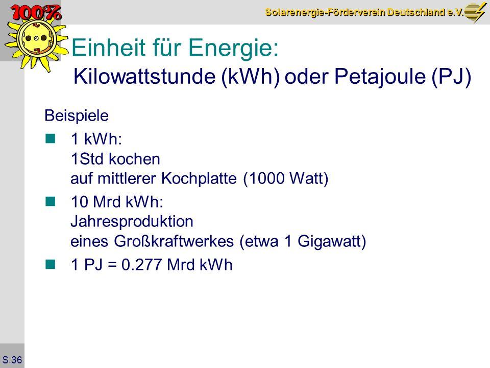 Solarenergie-Förderverein Deutschland e.V. S.36 Einheit für Energie: Beispiele 1 kWh: 1Std kochen auf mittlerer Kochplatte (1000 Watt) 10 Mrd kWh: Jah