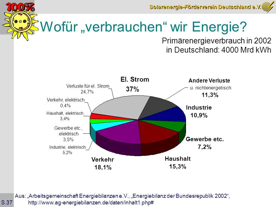 Solarenergie-Förderverein Deutschland e.V. S.37 Wofür verbrauchen wir Energie? Primärenergieverbrauch in 2002 in Deutschland: 4000 Mrd kWh Haushalt, e