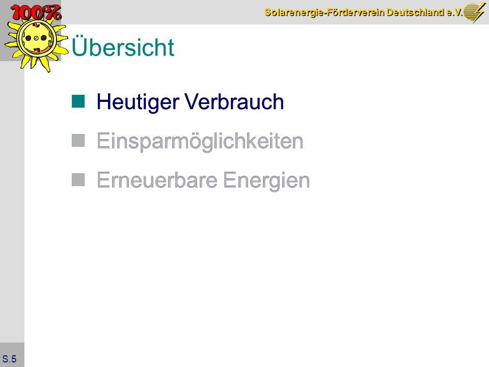 Solarenergie-Förderverein Deutschland e.V. S.5 Übersicht Heutiger Verbrauch Einsparmöglichkeiten Erneuerbare Energien Heutiger Verbrauch Einsparmöglic