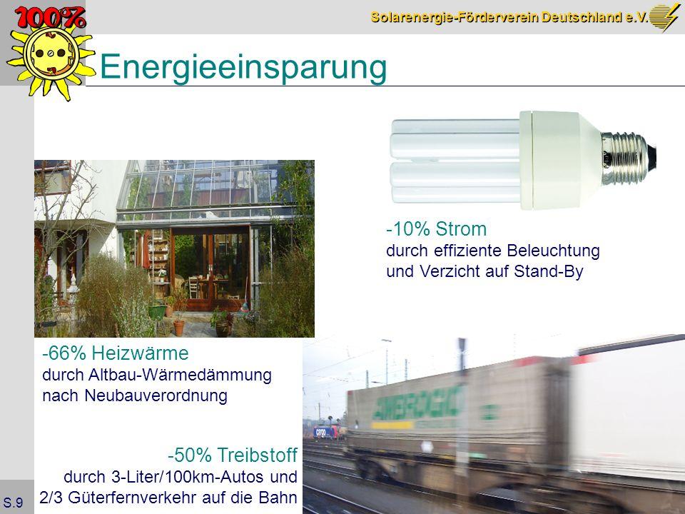 Solarenergie-Förderverein Deutschland e.V. S.9 Energieeinsparung -50% Treibstoff durch 3-Liter/100km-Autos und 2/3 Güterfernverkehr auf die Bahn -10%