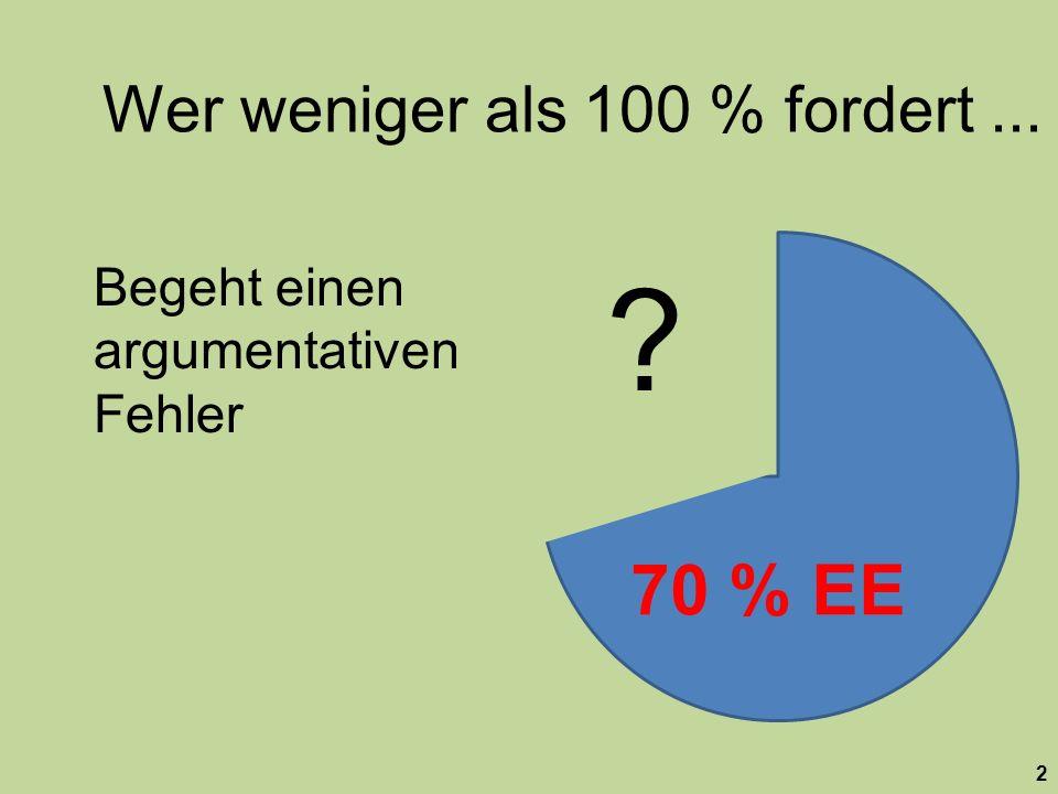 Begeht einen argumentativen Fehler ? 2 Wer weniger als 100 % fordert... 70 % EE