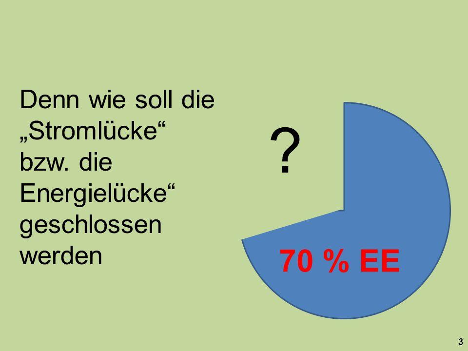 3 Denn wie soll die Stromlücke bzw. die Energielücke geschlossen werden 70 % EE ?