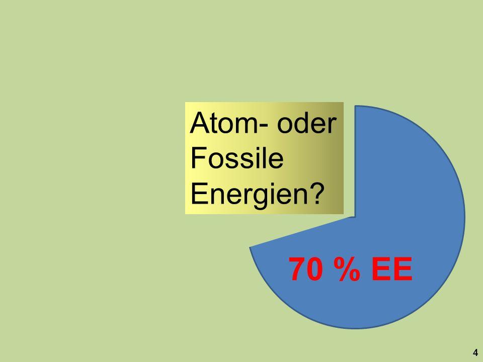 4 Atom- oder Fossile Energien? 70 % EE