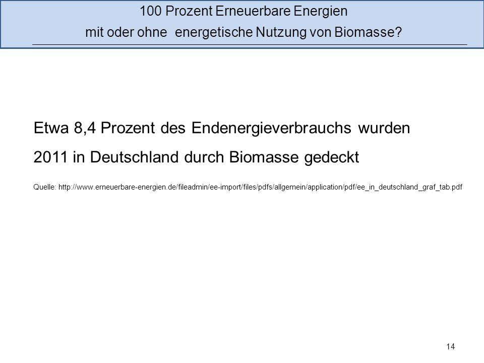 14 Etwa 8,4 Prozent des Endenergieverbrauchs wurden 2011 in Deutschland durch Biomasse gedeckt Quelle: http://www.erneuerbare-energien.de/fileadmin/ee