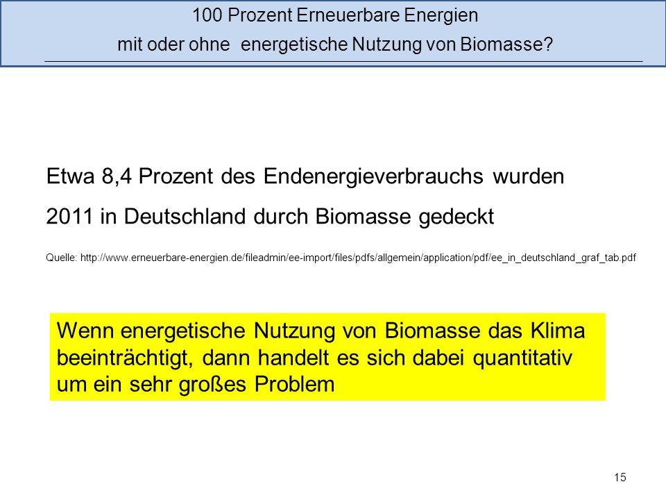 15 Etwa 8,4 Prozent des Endenergieverbrauchs wurden 2011 in Deutschland durch Biomasse gedeckt Quelle: http://www.erneuerbare-energien.de/fileadmin/ee