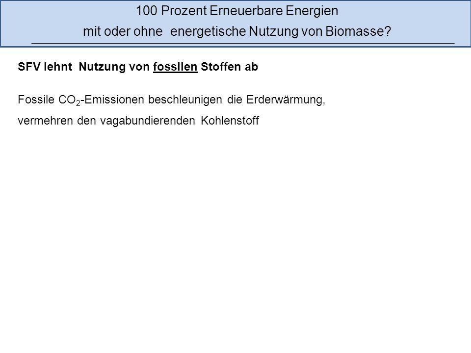 14 Etwa 8,4 Prozent des Endenergieverbrauchs wurden 2011 in Deutschland durch Biomasse gedeckt Quelle: http://www.erneuerbare-energien.de/fileadmin/ee-import/files/pdfs/allgemein/application/pdf/ee_in_deutschland_graf_tab.pdf 100 Prozent Erneuerbare Energien mit oder ohne energetische Nutzung von Biomasse?