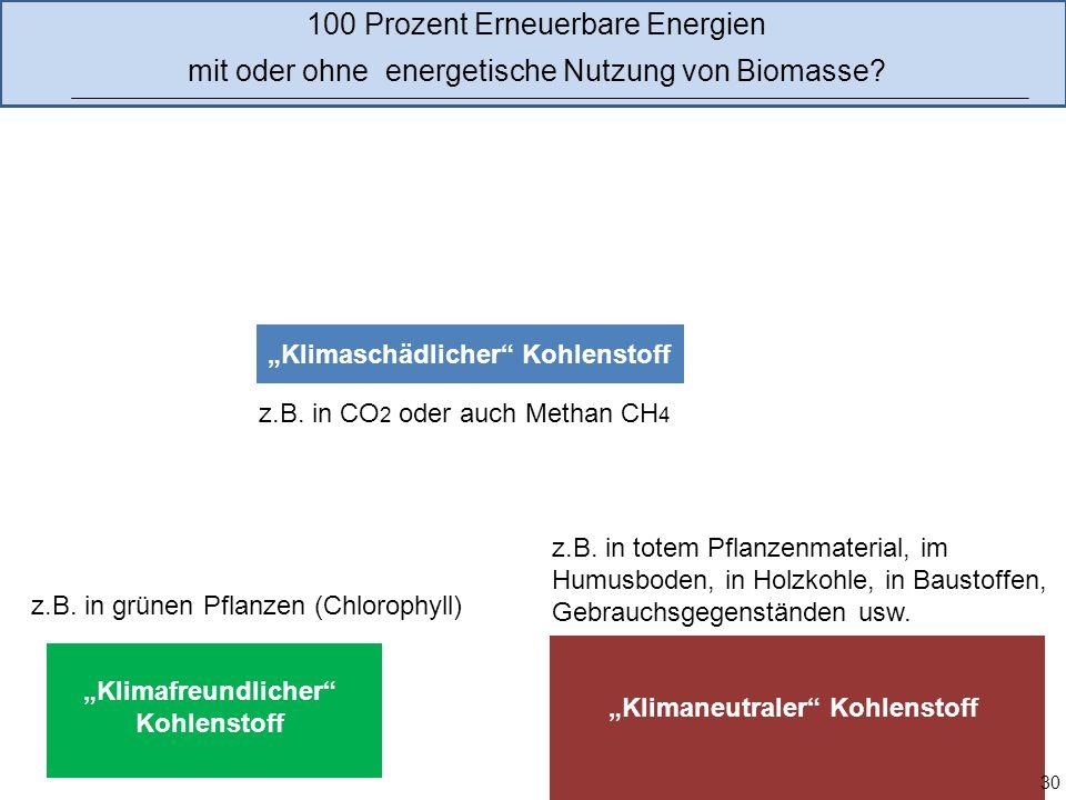 Klimaschädlicher Kohlenstoff Klimafreundlicher Kohlenstoff Klimaneutraler Kohlenstoff z.B. in totem Pflanzenmaterial, im Humusboden, in Holzkohle, in