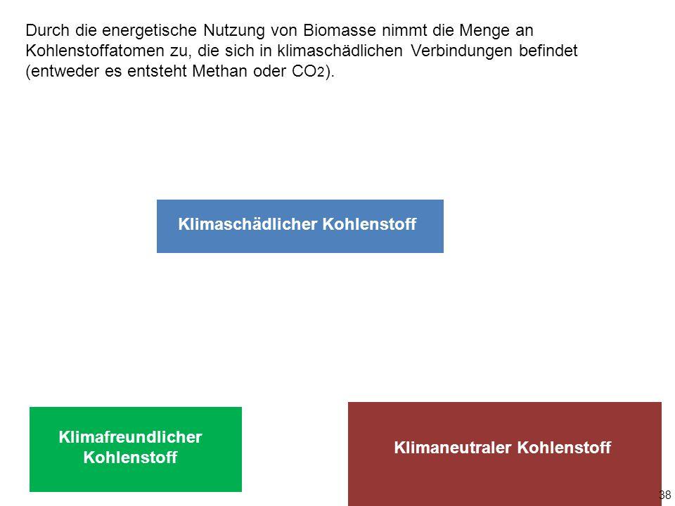 Klimaschädlicher Kohlenstoff Klimafreundlicher Kohlenstoff Klimaneutraler Kohlenstoff Durch die energetische Nutzung von Biomasse nimmt die Menge an K