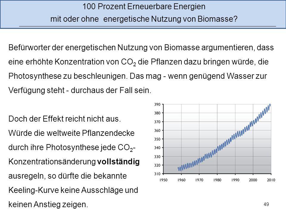 Befürworter der energetischen Nutzung von Biomasse argumentieren, dass eine erhöhte Konzentration von CO 2 die Pflanzen dazu bringen würde, die Photos