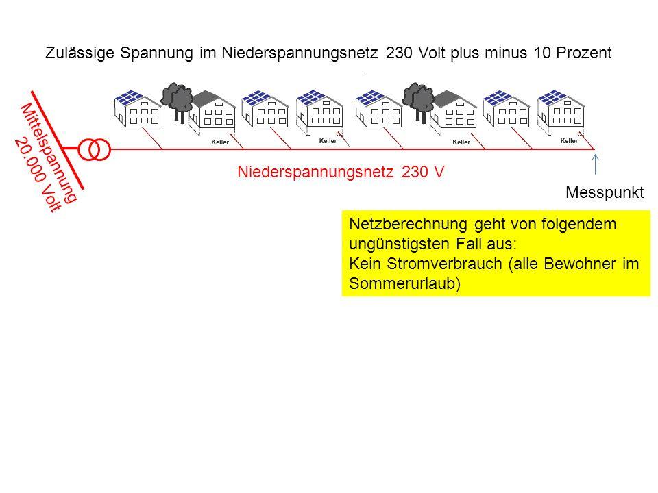 Niederspannungsnetz 230 V Mittelspannung 20.000 Volt Messpunkt Netzberechnung geht von folgendem ungünstigsten Fall aus: Kein Stromverbrauch (alle Bew