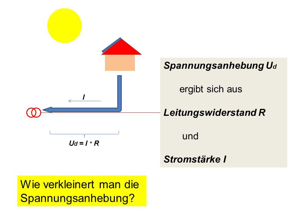 I Wie verkleinert man die Spannungsanhebung? U d = I * R Spannungsanhebung U d ergibt sich aus Leitungswiderstand R und Stromstärke I