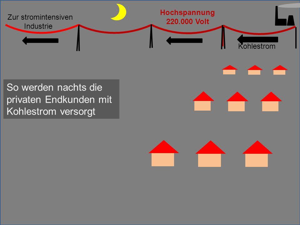 Kohlestrom So werden nachts die privaten Endkunden mit Kohlestrom versorgt Zur stromintensiven Industrie Hochspannung 220.000 Volt
