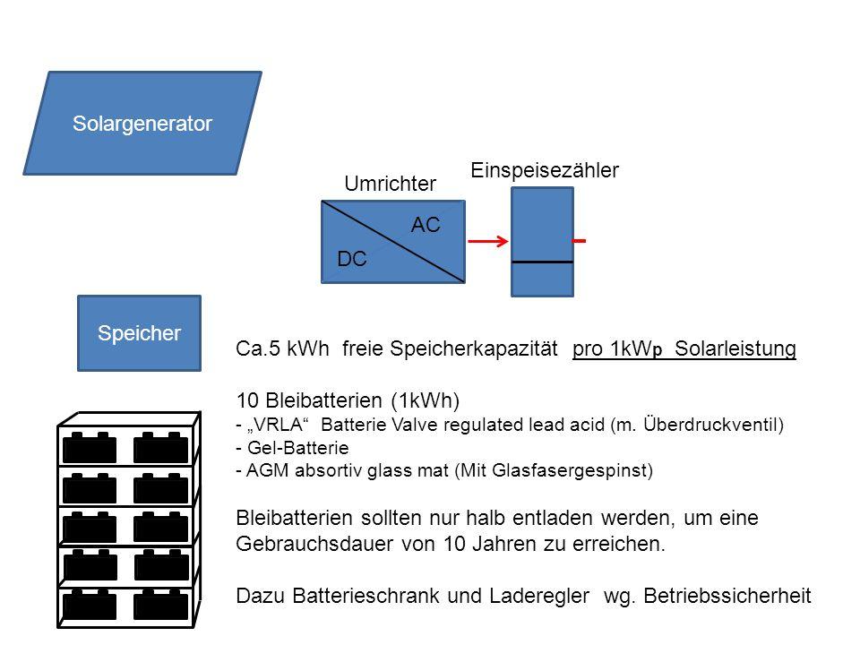 Speicher DC AC Solargenerator Umrichter Einspeisezähler Ca.5 kWh freie Speicherkapazität pro 1kW p Solarleistung 10 Bleibatterien (1kWh) - VRLA Batter