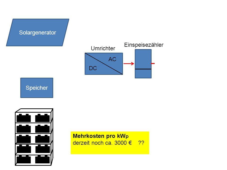 Speicher DC AC Solargenerator Umrichter Einspeisezähler Mehrkosten pro kW p derzeit noch ca. 3000 ??