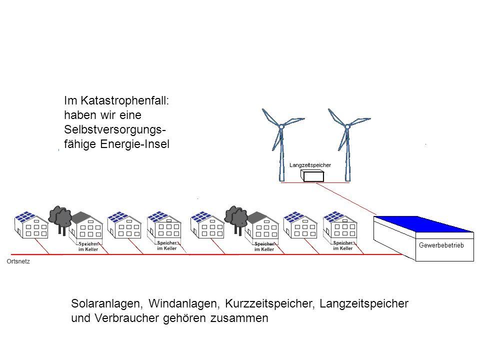 Im Katastrophenfall: haben wir eine Selbstversorgungs- fähige Energie-Insel Solaranlagen, Windanlagen, Kurzzeitspeicher, Langzeitspeicher und Verbrauc