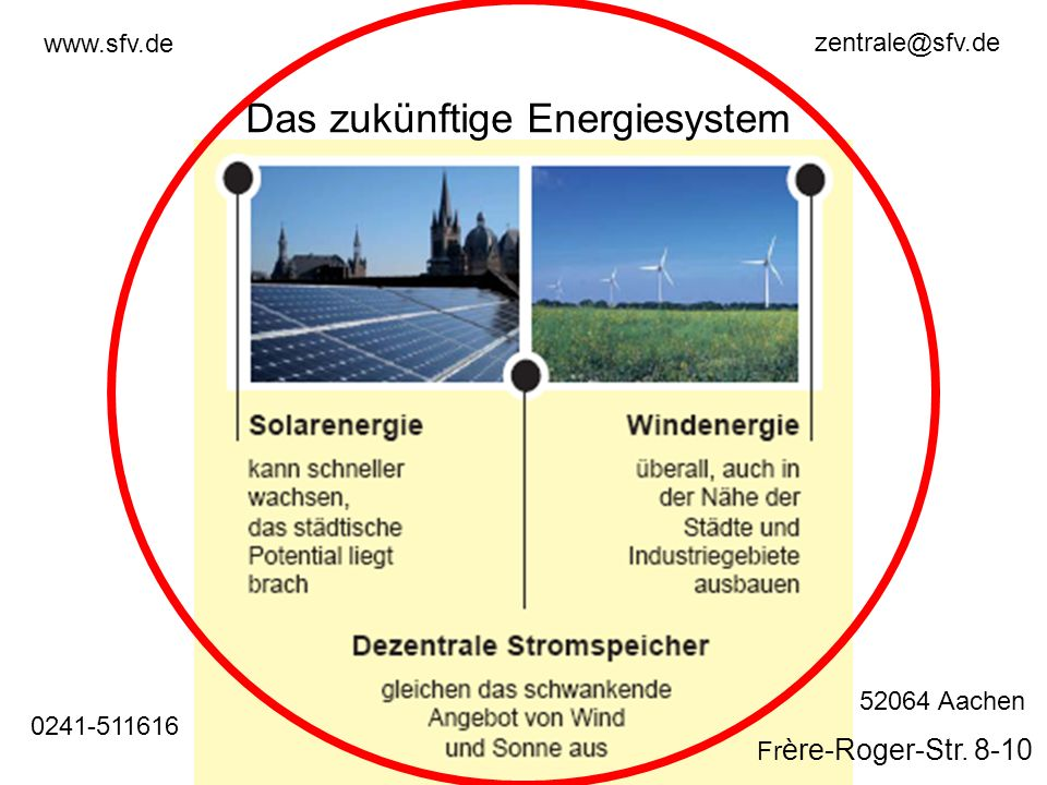 Das zukünftige Energiesystem www.sfv.de zentrale@sfv.de 0241-511616 52064 Aachen Fr ère-Roger-Str. 8-10