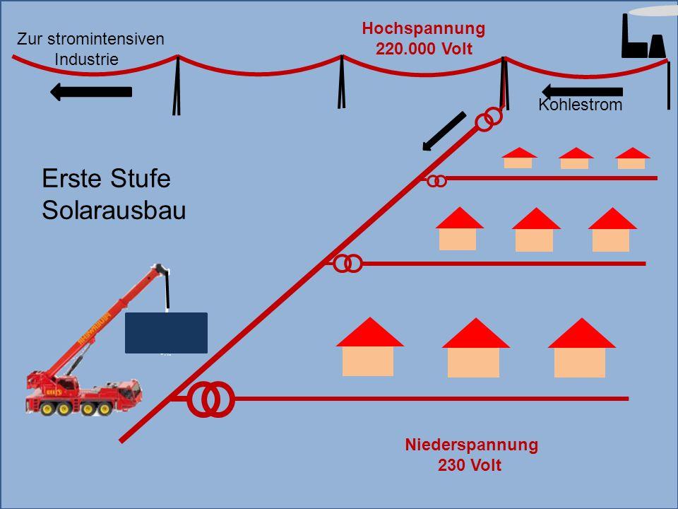 Hochspannung 220.000 Volt Kohlestrom Niederspannung 230 Volt Erste Stufe Solarausbau Zur stromintensiven Industrie