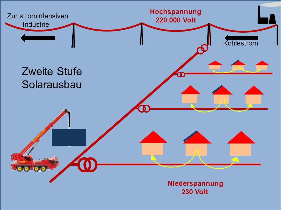 Hochspannung 220.000 Volt Kohlestrom Niederspannung 230 Volt Zweite Stufe Solarausbau Zur stromintensiven Industrie