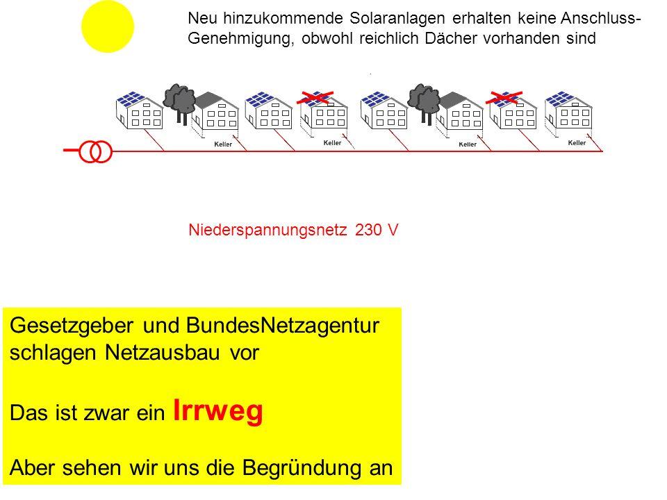 Niederspannungsnetz 230 V Neu hinzukommende Solaranlagen erhalten keine Anschluss- Genehmigung, obwohl reichlich Dächer vorhanden sind Gesetzgeber und